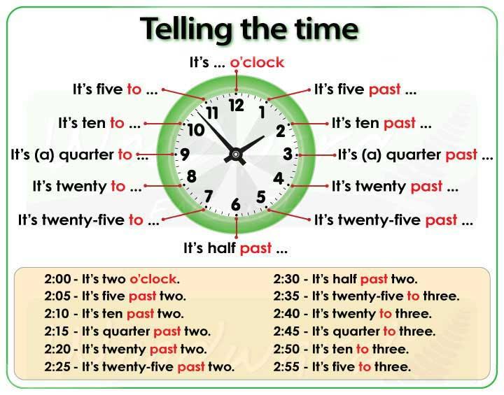 tellthetime